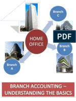 Branch Accounting - Understanding the Basics