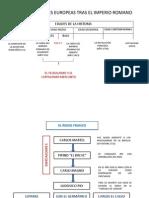 lassociedadeseuropeastraselimperioromano-130527044911-phpapp01.ppt