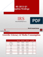 Indian Readership Survey 2012Q1