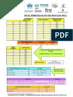 Salario 2011 Para Empleadas Hogar General