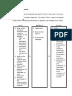 Conceptual Framework-thesis