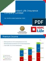 HDFCLifeFinancialHighlightsQ22010-11