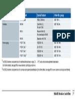 Brochure Simatic Controller