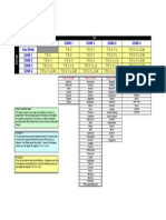 Zones-for-mileage-upgrades.pdf