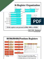 Intel 80 x 86 Registers