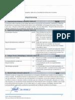Evaluaciones realizadas Perito Ing. Castillo LPN RRHH