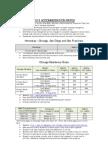 미국 Intrax 2013_Accommodation_Rates