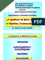 Polso Cinese Brescia