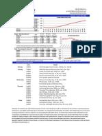 Pensford Rate Sheet_08.12.13