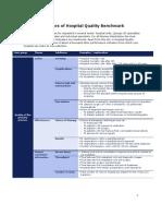 KPIs Hospital Quality Benchmark
