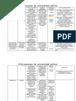articulaciones de extremidad pelvica(1).docx