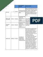 Cronograma Pereira