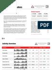 GBRAR Monthly Indicators 07/2013