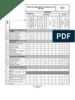 Matriz Procesos vs Requisitos Norma