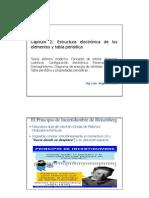 Clase Cap 2.2 Config. Electronica Hasta Tabla Periodica
