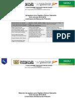 Equipos de asesoría 2013 -2014 por escuela