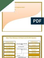 SAP AFS Retail Integration - By Biren Agnihotri
