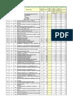 Anexo 1 - Plan de Oferta Contractual Electricidad