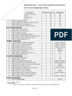 MS Process Engineering Course Contents
