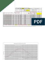 Tank Settlement Report as Per API 653