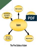 7 Islam