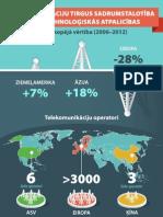 [Infografika] Telekomunikāciju tirgus sadrumstalotība ved pie tehnoloģiskās atpalicības (2006-2012)