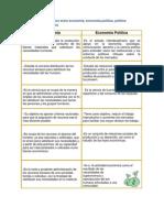 CUADRO COMPARATIVO ECONOMIA - ECONOMÍA POLÍTICA.txt