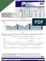 August Market Action Report