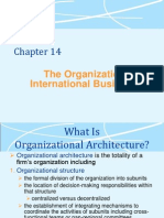 2000 Chp 14 Organization