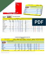 Microcrédito Individual Junio 2013