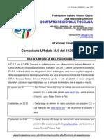 Gironi Dilettanti Toscana 2013/14