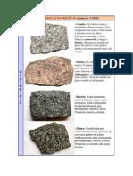 Tipos de Rocas Descripcion