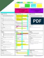 Ashleigh Kells - Assessment Writing Matrix Yr4-8