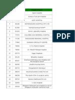 Mediassist Network List (May'10)