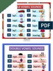 Phonetics Vowels