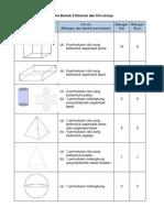 Jenis Bentuk 3 Dimensi Dan Ciri-Cirinya