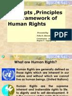Human Rights Concepts,Principles & Framework