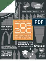 2012-Top200