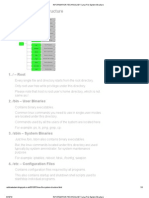 Linux File System Structure