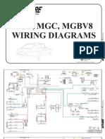 Mgb wiring