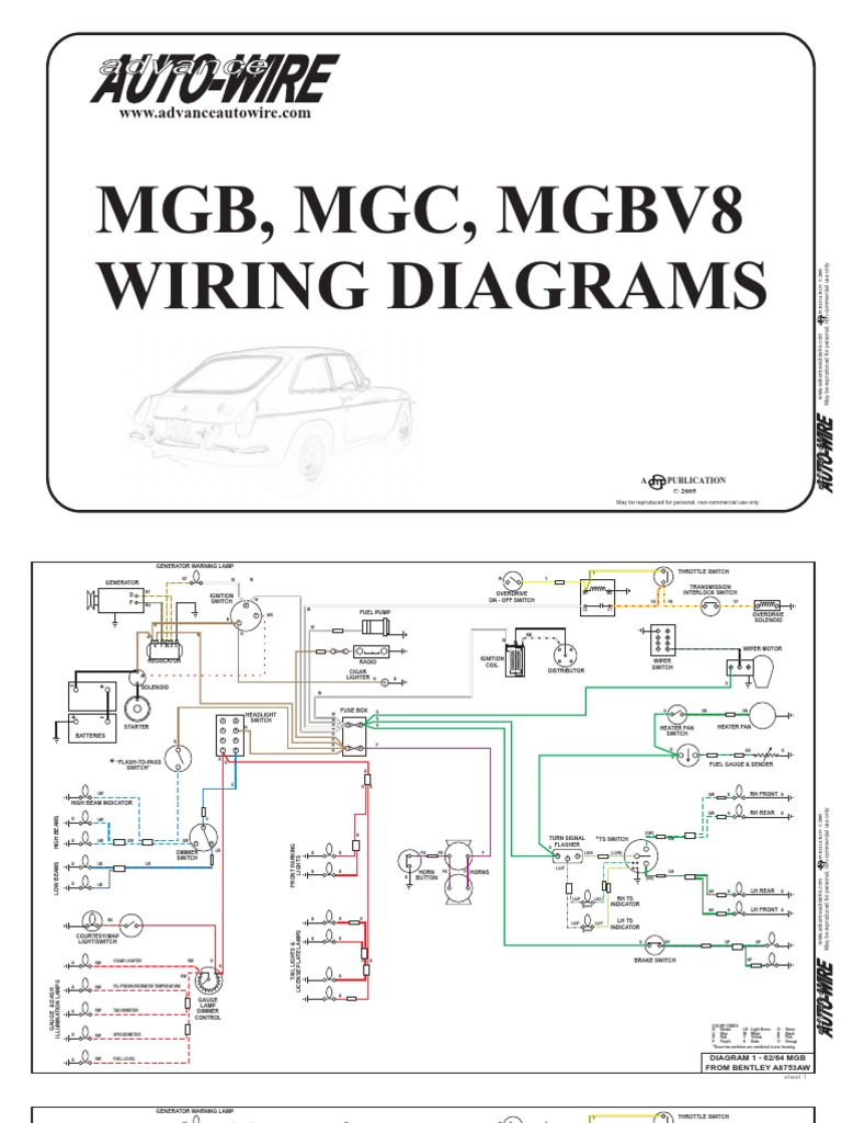 Mgb wiring | Headlamp | LightingScribd