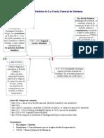 Desarrollo Histórico de la Teoría General de Sistemas