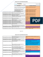 elementary literacy intervention and pm list 1