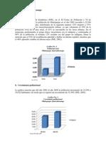 demografia olintepeque