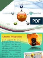 Presentacion Derecho Laboral