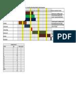 Pour 4 GF Slab Working Schedule