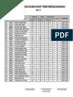 RESULTADO FINAL ADMISIÓN 2013 - II.docx