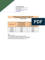 oferta Open Times decembrie 2008 campanie 4+1.pdf
