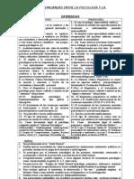 Diferencias Entre Psicologia y Psquiatria IV
