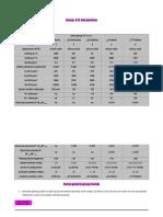 A Level Notes on Gp3 Boron and Aluminium